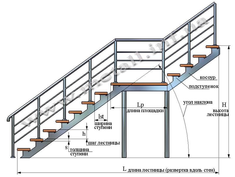 Чертёж металлической лестницы
