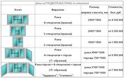 Алюминиевые балконные рамы в Минске. Сравните цены