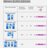 Установка Окон и рам в Минске Rehau euro-design