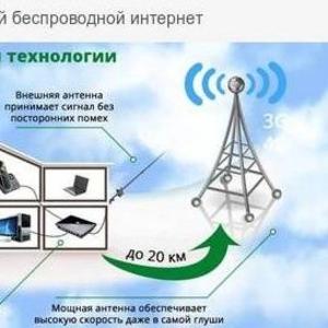 Высокоскоростной беспроводной интернет.