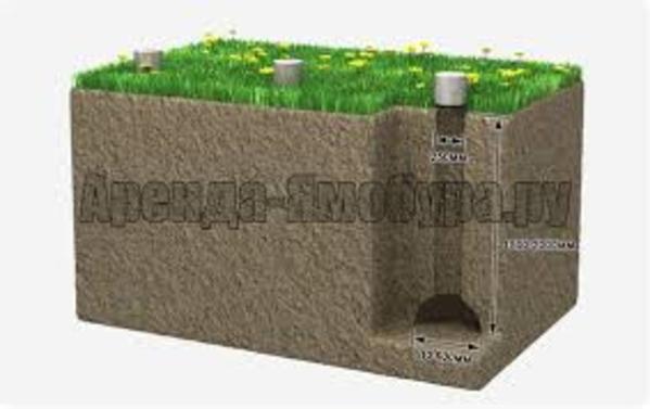 Бур ТИСЭ Ф250 строительный ручной для земли 3